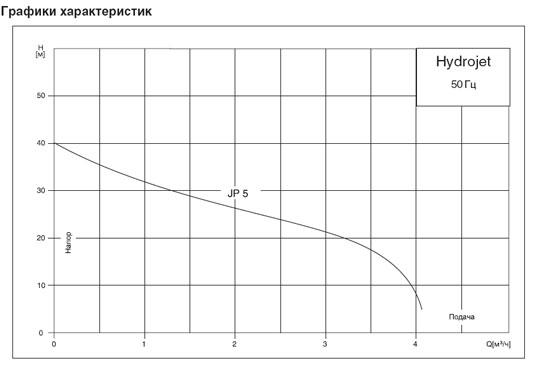 hydrojet_jp5(1).jpg (550×369)