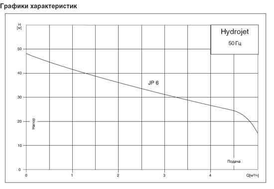 hydrojet_jp6.jpg (550×380)
