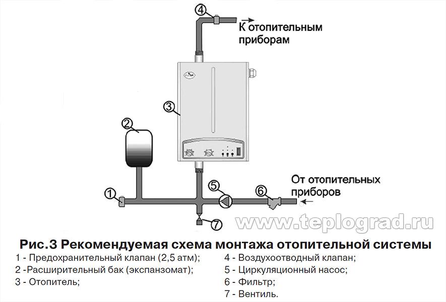 электрокотлы схема в разрезе